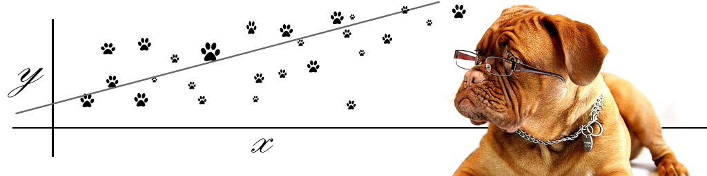 ggpup: place two random dog images next to any ggplot object